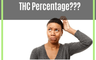 What Is THC Percentage? 5 Tips